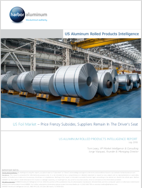 US Aluminum Rolled Products Intelligence